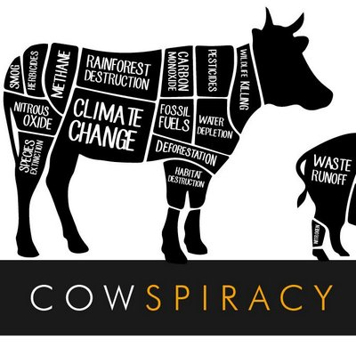 cowspiracy cuts
